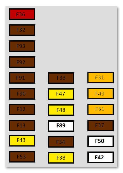 Topnotch Bezpieczniki Fiat Ducato 2014 - nadal (Face Lift) - Sklep dla SE39